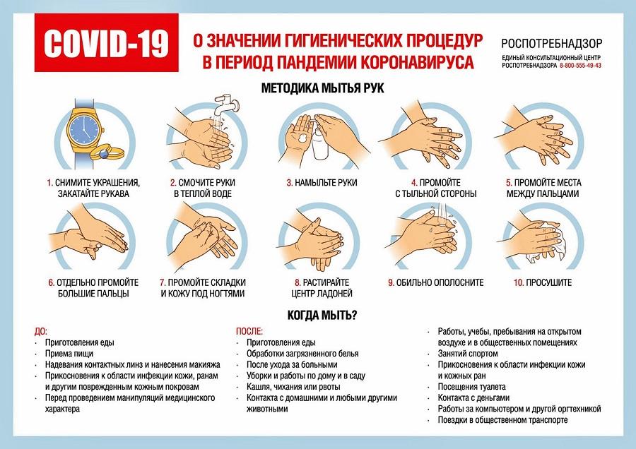 О значении гигиенических процедур